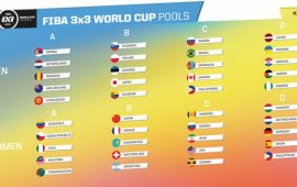 FIBA release 3×3 World Cup 2018 draws