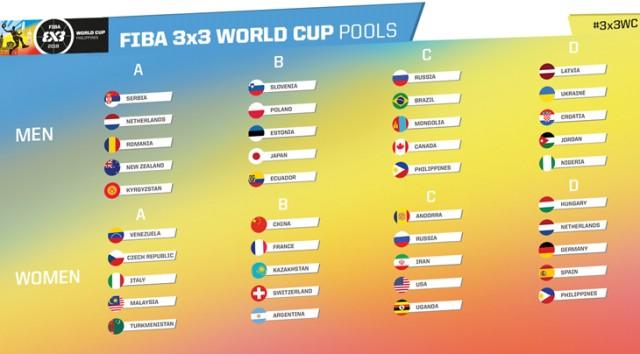 FIBA release 3×3 World Cup 2018 draws