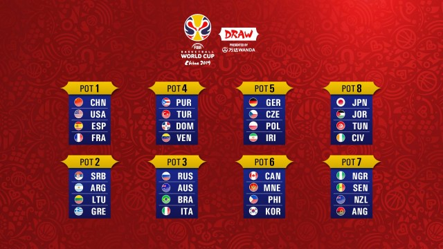 FIBAWC2019 Draws: Nigeria know opponents on Saturday