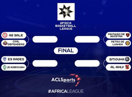 FIBA Afrcan Basketball League Elite 8 Preview